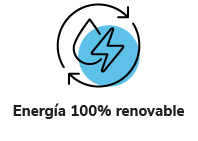 energía renovable peusa